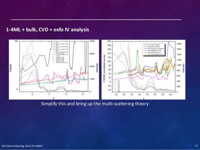 1-4ML + bulk, CVD + exfo IV analysis Simplify this and bring up the multi-scattering theory 15APS March Meeting 2014 J31.0...