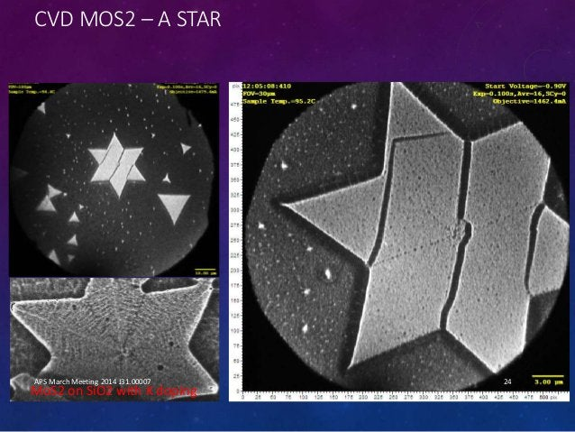 CVD MOS2 – A STAR MoS2 on SiO2 with K doping 24APS March Meeting 2014 J31.00007