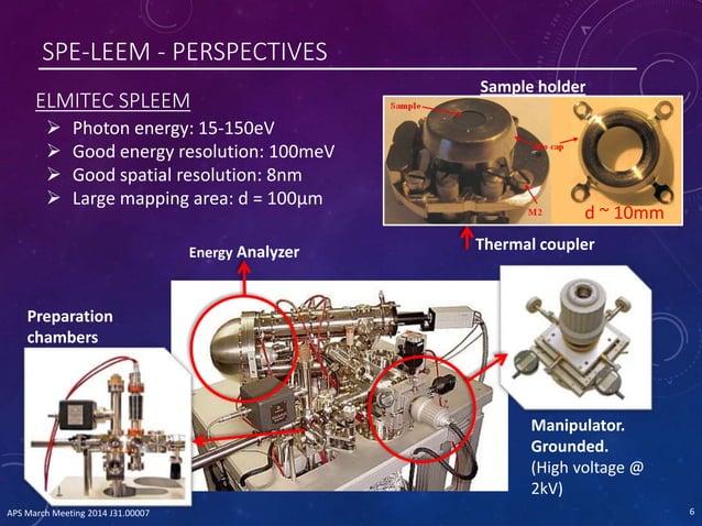 SPE-LEEM - PERSPECTIVES ELMITEC SPLEEM Energy Analyzer Manipulator. Grounded. (High voltage @ 2kV) Preparation chambers  ...