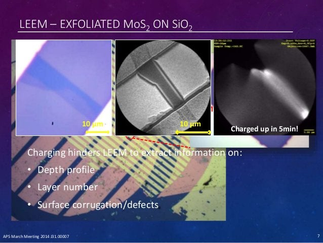 LEEM – EXFOLIATED MoS2 ON SiO2 2ML 1ML 10 µm a. b. 10 µm Charging hinders LEEM to extract information on: • Depth profile ...