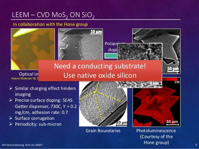 5 150 10 µm Photoluminescence (Courtesy of the Hone group) 20 µm Grain Boundaries LEEM – CVD MoS2 ON SiO2  Similar chargi...