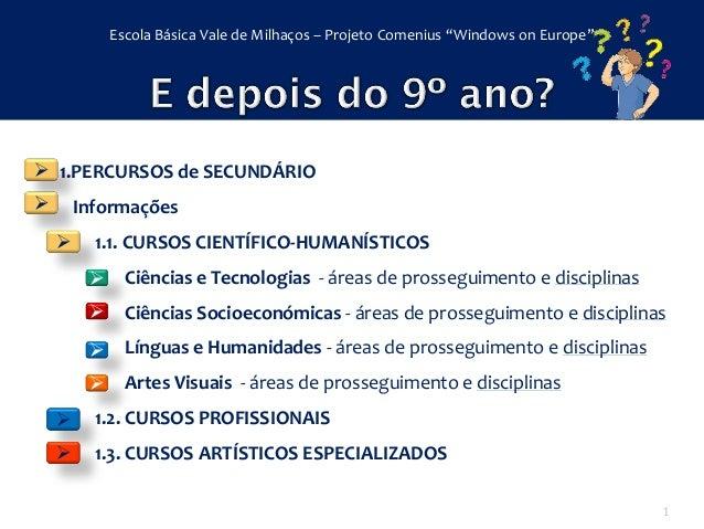 """Escola Básica Vale de Milhaços – Projeto Comenius """"Windows on Europe"""" 1.PERCURSOS de SECUNDÁRIO       Informações      ..."""