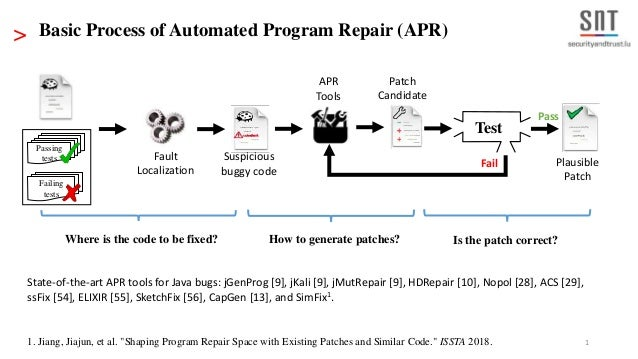 LSRepair: Live Search of Fix Ingredients for Automated Program Repair Slide 2