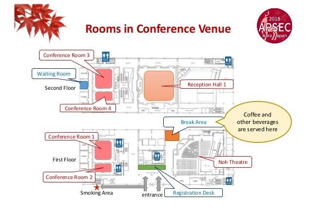 Rooms in Conference Venue First Floor Noh Theatre Registration Desk Break Area Conference Room 1 Conference Room 2 Confere...