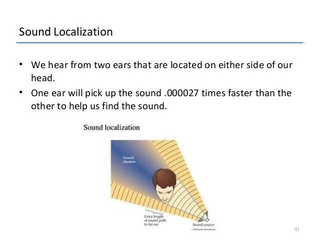 perception of sound Sound waves and music - lesson 2 - sound properties and their perception.