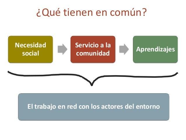 Una manera de entender el aprendizaje: basada en la responsabilidad social, la exploración, la acción y la reflexión.