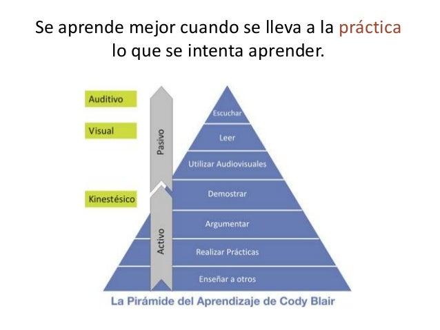 Se parecen, pero no son lo mismo: Trabajo de campo 1 objetivo prioritario ApS 2 objetivos prioritarios El aprendizaje que ...