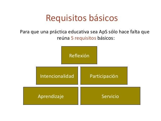 Territorios Universidades Ayuntamientos Red Aprendizaje-Servicio como instrumento de cohesión social El ApS en España