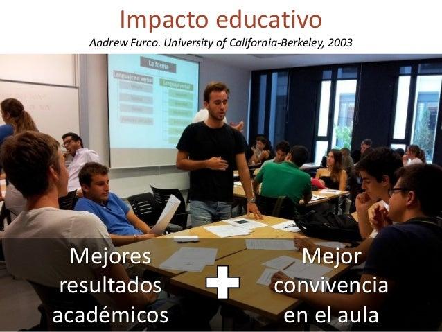 Mejor convivencia en el aula Algunos resultados Mejores resultados académicos Mejor Inclusión social  Descenso de la conf...