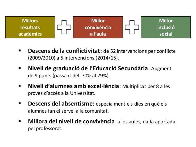 5. Algunes conclusions