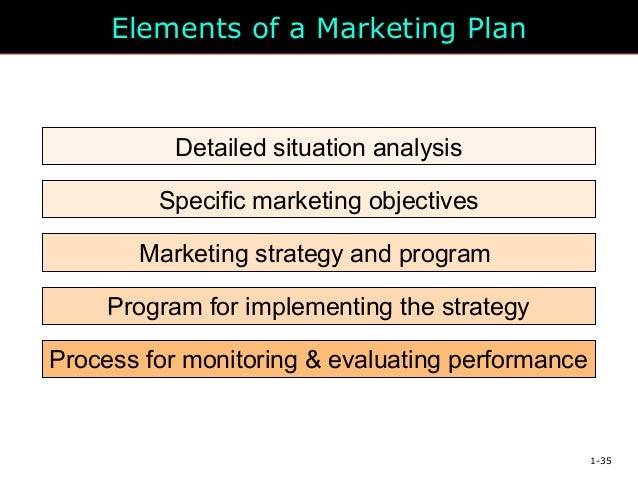 an analysis of imc contact audience Lecture 1 – introduction to integrated marketing communications analysis of promotional program situation imc audience contact tools.