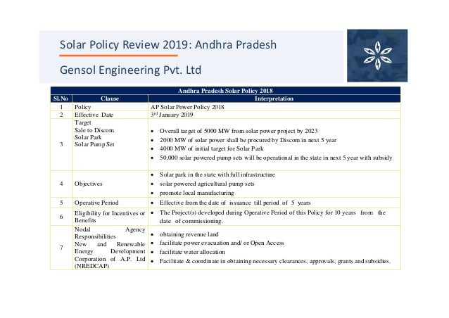 Andhra Pradesh Solar Policy 2018 Sl.No Clause Interpretation 1 Policy AP Solar Power Policy 2018 2 Effective Date 3rd Janu...