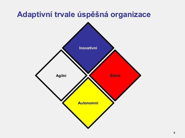 8 Adaptivní trvale úspěšná organizace Agilní Inovativní Štíhlá Autonomní