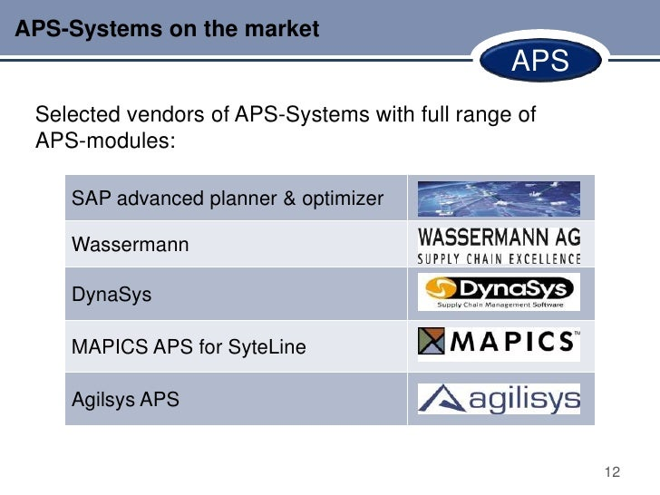APS-Systems on the market                                                APS Selected vendors of APS-Systems with full ran...