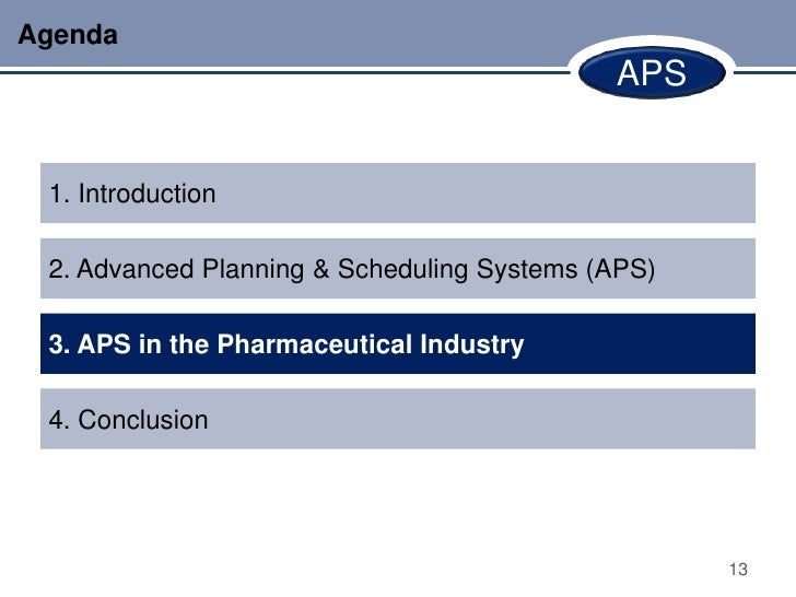 Agenda                                            APS 1. Introduction 2. Advanced Planning & Scheduling Systems (APS) 3. A...