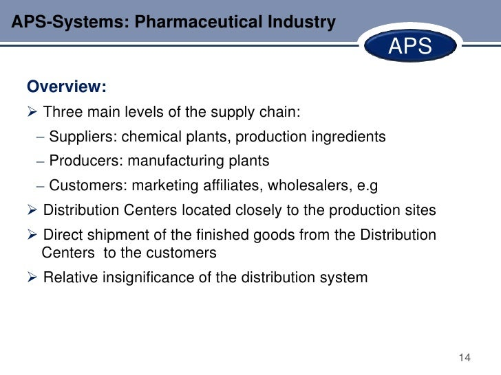 APS-Systems: Pharmaceutical Industry                                                         APS Overview:  Three main le...