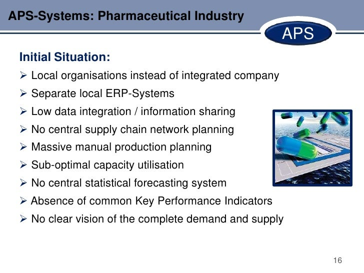APS-Systems: Pharmaceutical Industry                                                       APS Initial Situation:  Local ...