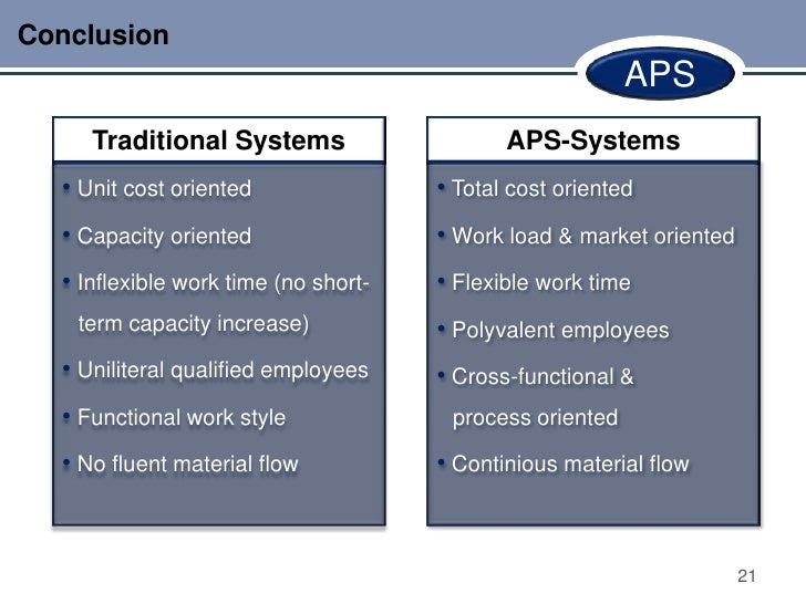 Conclusion                                                          APS     Traditional Systems                     APS-Sy...