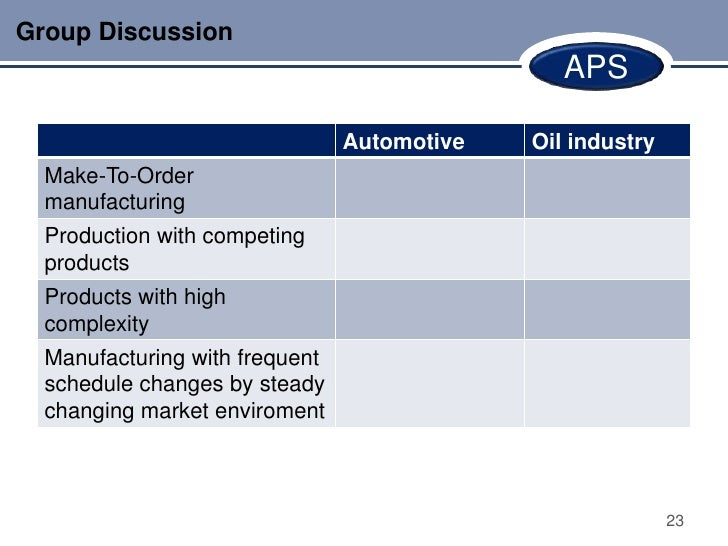 Group Discussion                                                APS                                Automotive   Oil indust...