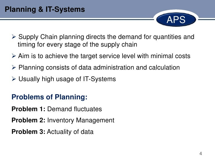Planning & IT-Systems                                                       APS  Supply Chain planning directs the demand...