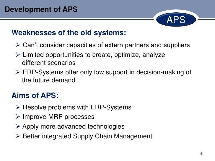 Development of APS                                                     APS Weaknesses of the old systems:   Can't conside...