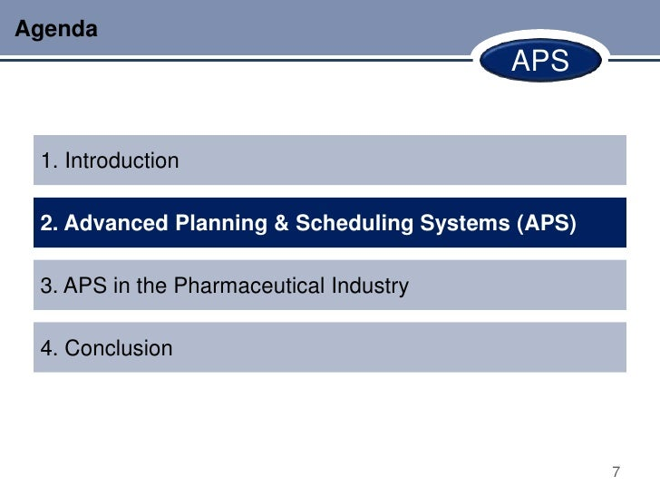 Agenda                                          APS 1. Introduction 2. Advanced Planning & Scheduling Systems (APS) 3. APS...