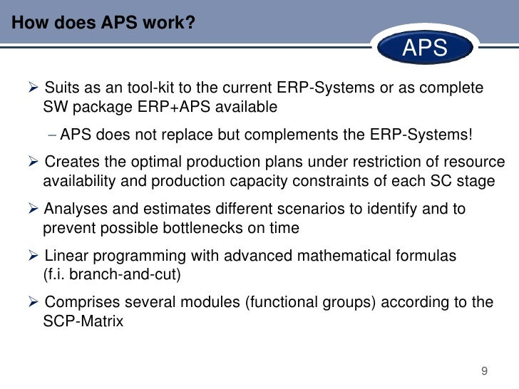 How does APS work?                                                      APS  Suits as an tool-kit to the current ERP-Syst...