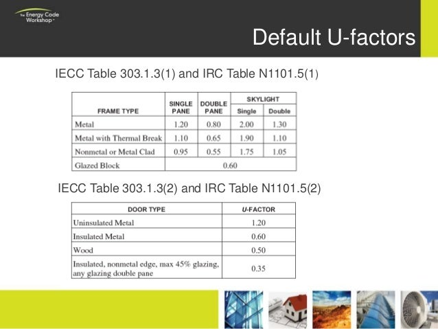 2009 Iecc Residential Provisions