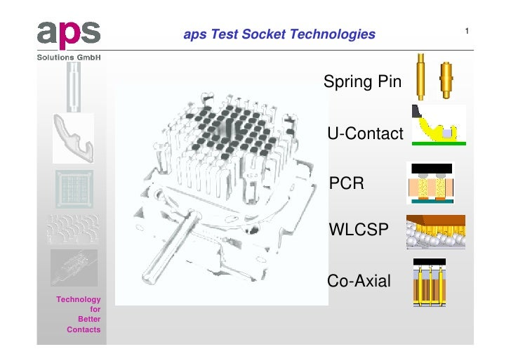 1  aps Sales & Service GmbH                        aps Test Socket Technologies                                           ...