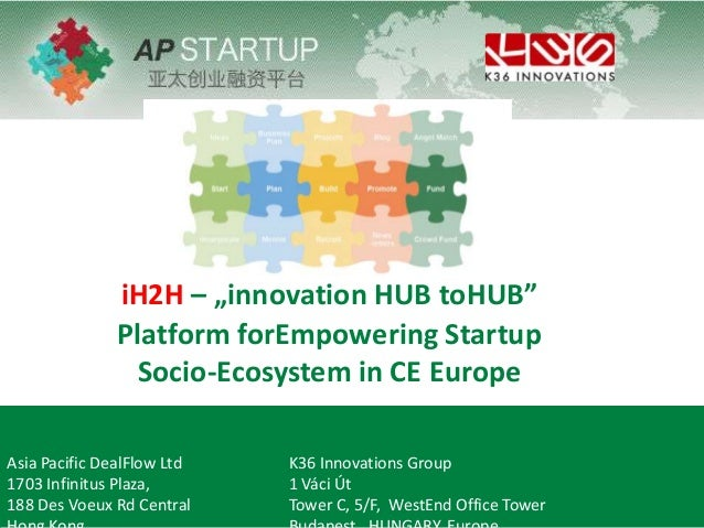 """iH2H – """"innovation HUB toHUB"""" Platform forEmpowering Startup Socio-Ecosystem in CE Europe Asia Pacific DealFlow Ltd K36 In..."""
