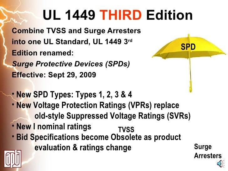 apt 3rd edition presentation 5 728?cb=1255440715 apt 3rd edition presentation UL 1449 Symbol at n-0.co