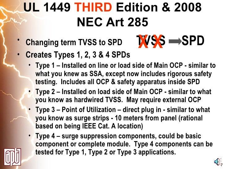 apt 3rd edition presentation 7 728?cb=1255440715 apt 3rd edition presentation UL 1449 Symbol at n-0.co