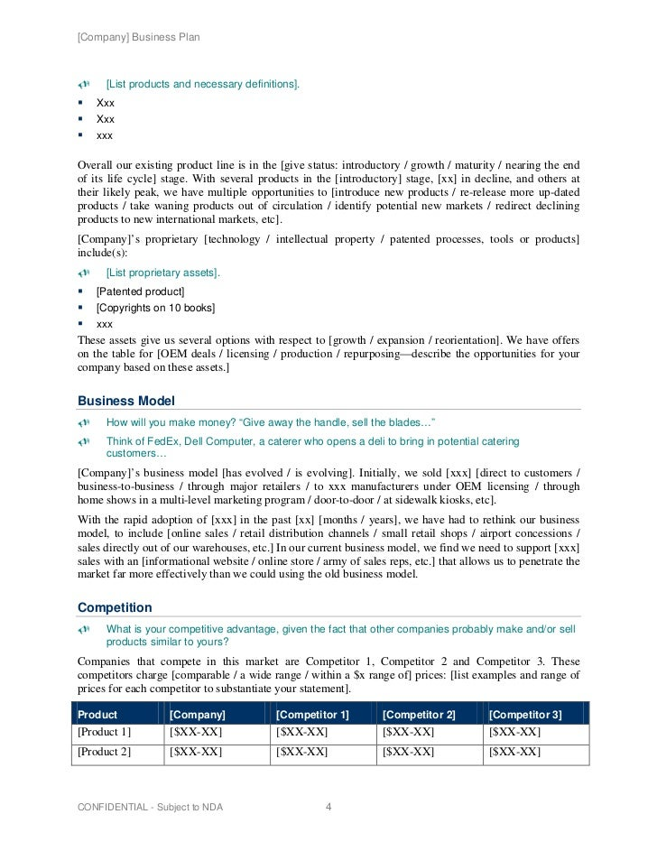Sample Business Plan Ozilmanoof