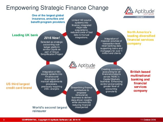finance introduction to insurance This page contains listing of free business and finance books online textbooks and tutorials they are downnloadable or for viewing online.