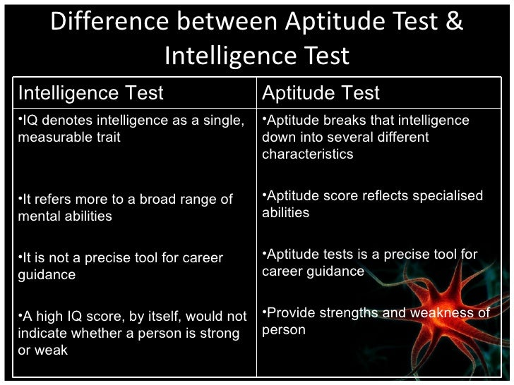 Difference between Strong AI and Weak AI