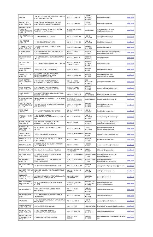 Aptma all mill adress in pakistan