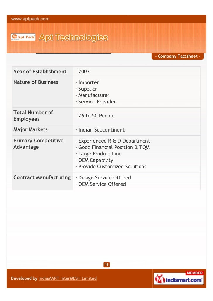 - Company Factsheet -Year of Establishment    2003Nature of Business       Importer                         Supplier      ...