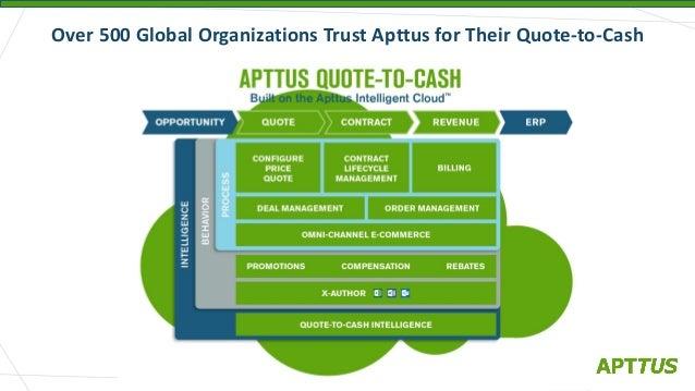 Quote To Cash | Apttus Quote To Cash Impact Study