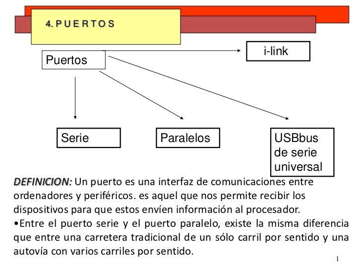 1<br />4. P U E R T O S<br />    i-link<br />Puertos<br />Serie<br />Paralelos<br />USBbus de serie universal<br />DEFINIC...