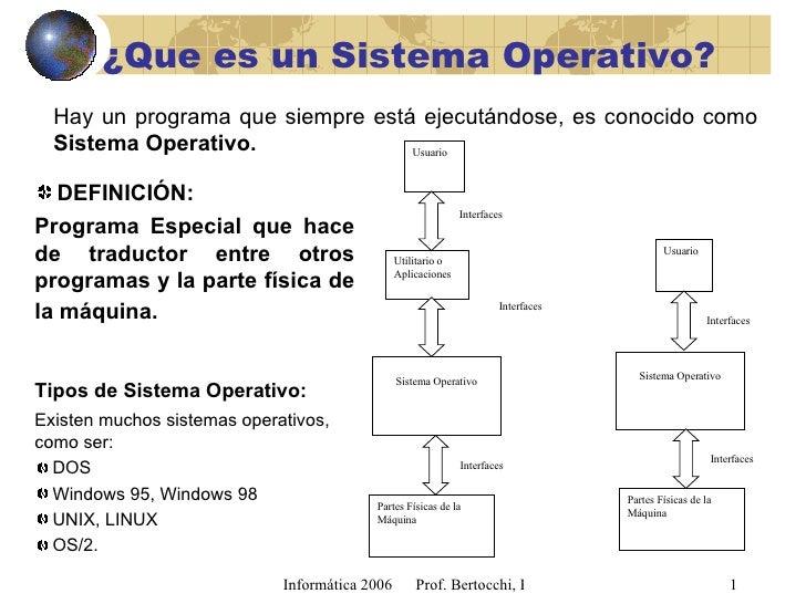 ¿Que es un Sistema Operativo? <ul><li>DEFINICIÓN:  </li></ul><ul><li>Programa Especial que hace de traductor entre otros p...
