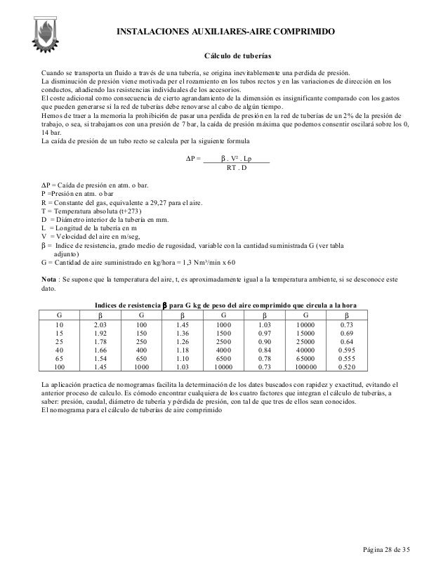 Apunte aire comprimido modificacion 2012 for Manguera para aire comprimido