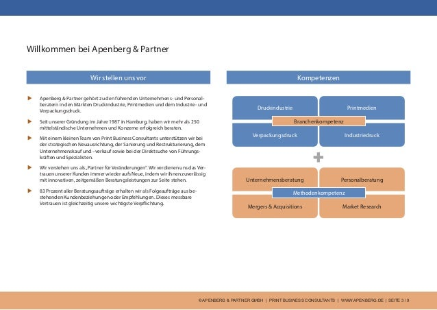 © APENBERG & PARTNER GMBH   PRINT BUSINESS CONSULTANTS   WWW.APENBERG.DE   SEITE 3 / 9 Willkommen bei Apenberg & Partner u...