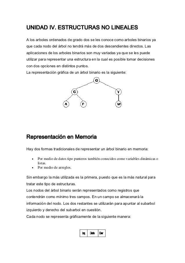 UNIDAD IV. ESTRUCTURAS NO LINEALESA los arboles ordenados de grado dos se les conoce como arboles binarios yaque cada nodo...