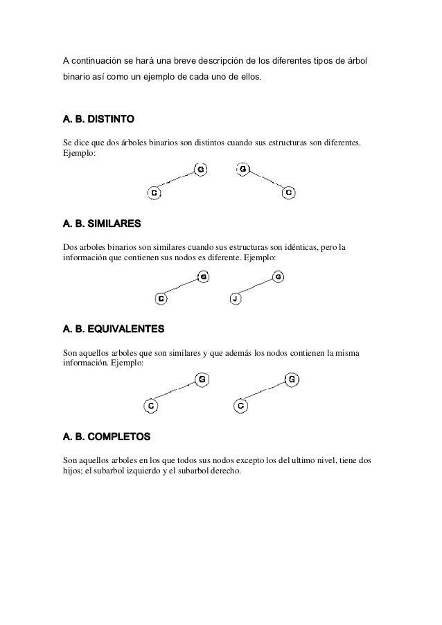 A continuación se hará una breve descripción de los diferentes tipos de árbolbinario así como un ejemplo de cada uno de el...