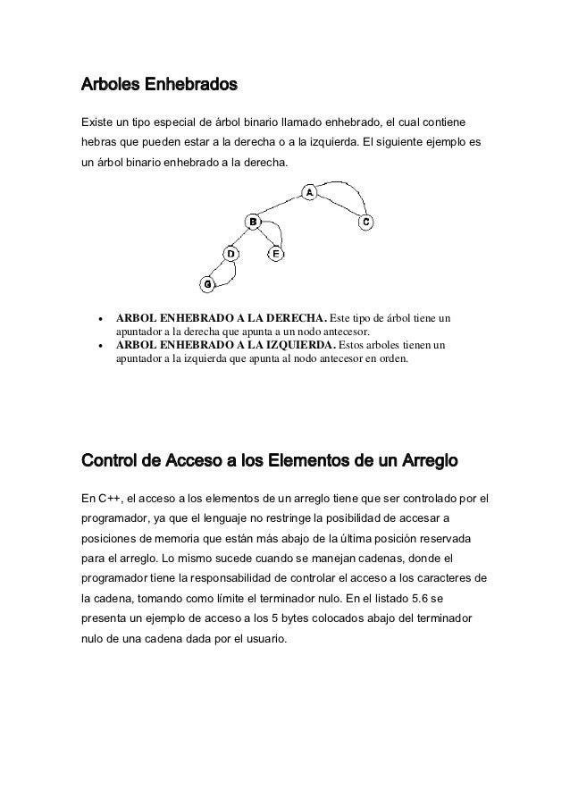Arboles EnhebradosExiste un tipo especial de árbol binario llamado enhebrado, el cual contienehebras que pueden estar a la...