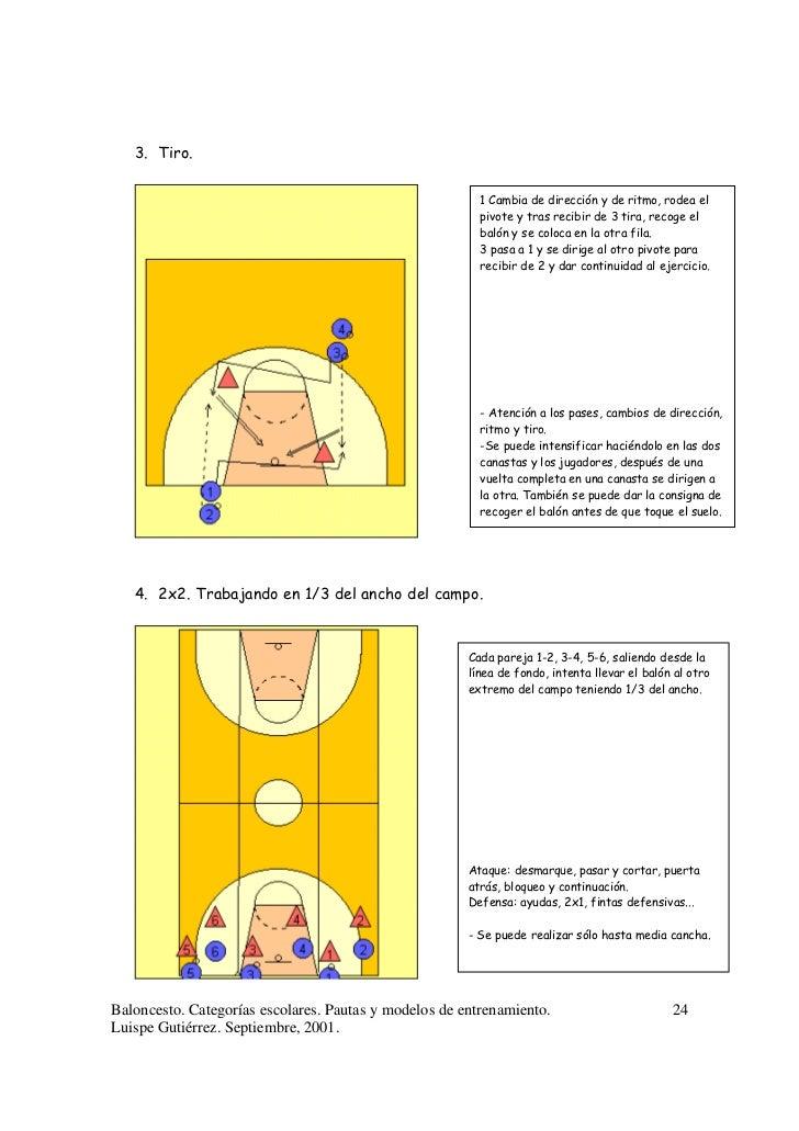 Apuntes Y Ejercicios De Baloncesto Formativo Premini, Mini