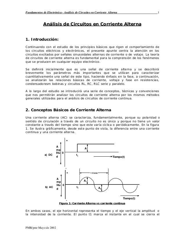 Fundamentos de Electrónica - Análisis de Circuitos en Corriente Alterna 1 PMR/pmr Mayo de 2002 Análisis de Circuitos en Co...