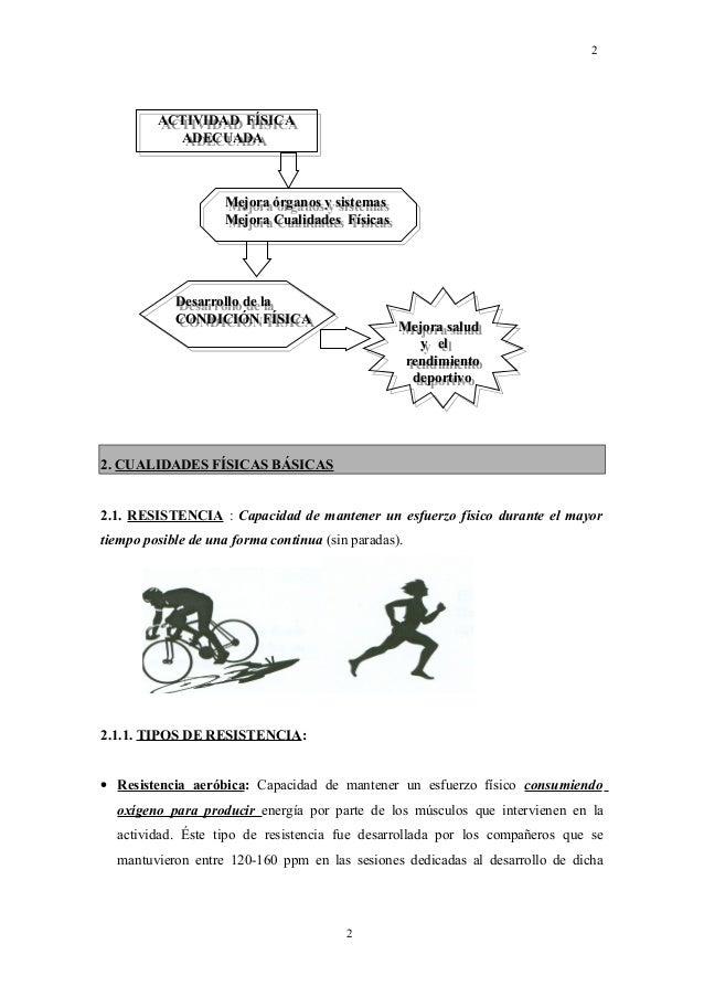 Apuntes condición física 3º e.so. 1 Slide 2