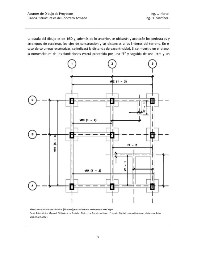 Apuntes de dibujo de proyectos final for Ejes arquitectonicos