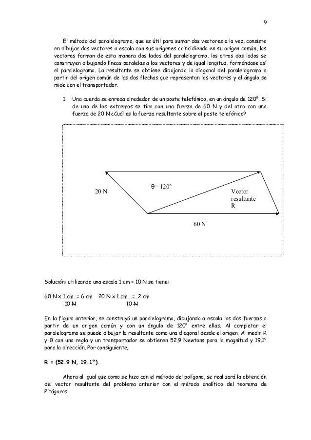Apuntes de fisica 1